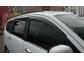 Хром накладки Renault Lodgy