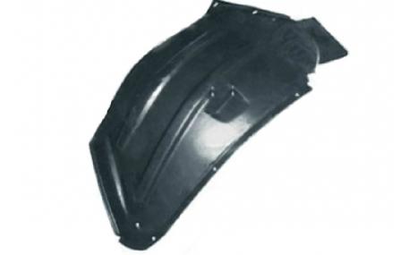 Подкрылки Citroen Jumper