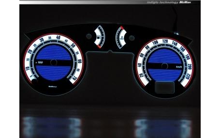 Шкалы приборов Renault Scenic