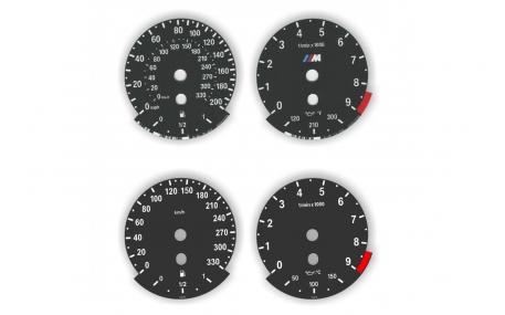 Шкалы приборов BMW E90