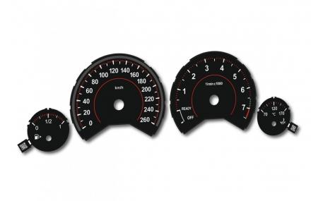 Шкалы приборов BMW
