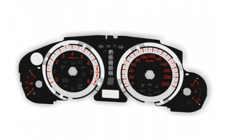 Шкалы приборов Mazda CX-9