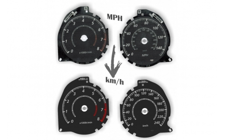 Шкалы приборов Mitsubishi ASX