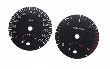 Шкалы приборов Volvo C30