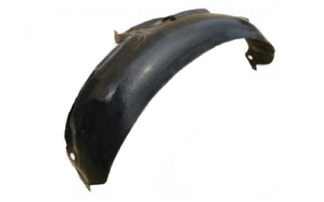 Подкрылки Renault Symbol