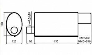 NM141 (1 вход - 1 выход)